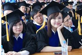 Đào tạo Sau đại học